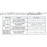 イーポレーション・プロフェッショナル・タイプS【日本製】 3